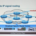 NAB2014: Snell kooperiert bei IP-Switching mit Cisco