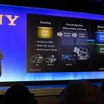 NAB2015: HDR und IP nach Sony-Lesart