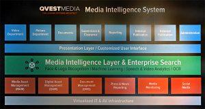 B_IBC16_Qvest_Media_Intelligence