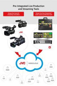b_1016_jvc_videocloud_1