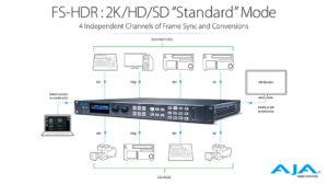 Aja FS-HDR
