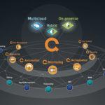 Qvest Media stellt Qvest.Cloud vor