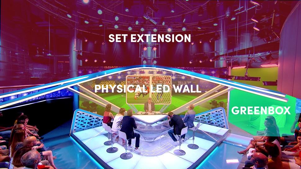 Der nodebasierte Echtzeit-Compositor, ermöglicht visuelle Effekte in Echtzeit mit Video-I/O