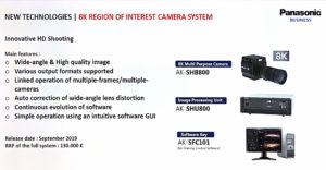 Panasonic, 8K-ROI-System