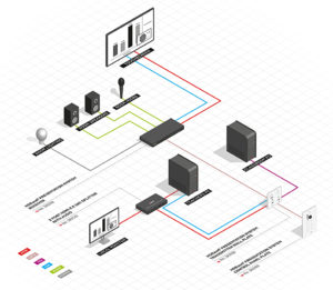 HDBaseT Presentation Systems, Lindy, Schema