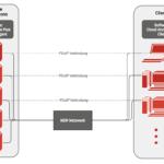 Logic realisiert Remote Editing beim NDR