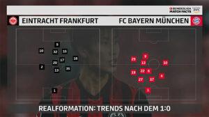 ©DFL Deutsche Fußball Liga