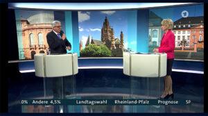 Media Broadcast, Landtagswahl Rheinland-Pfalz.